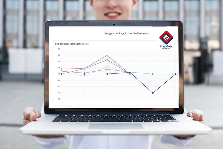 Business Intelligence e análise de dados: uma gestão eficiente no frigorífico
